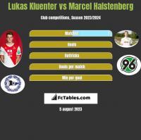 Lukas Kluenter vs Marcel Halstenberg h2h player stats