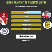 Lukas Kluenter vs Vladimir Darida h2h player stats