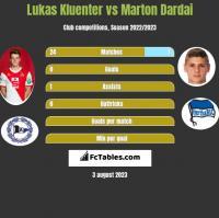 Lukas Kluenter vs Marton Dardai h2h player stats