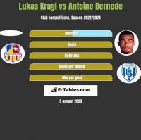 Lukas Kragl vs Antoine Bernede h2h player stats