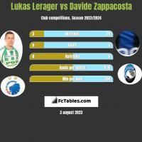 Lukas Lerager vs Davide Zappacosta h2h player stats