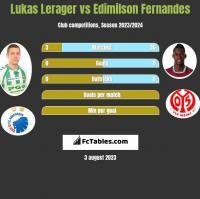 Lukas Lerager vs Edimilson Fernandes h2h player stats