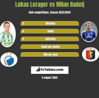 Lukas Lerager vs Milan Badelj h2h player stats