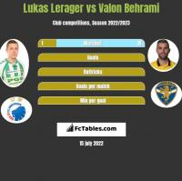 Lukas Lerager vs Valon Behrami h2h player stats