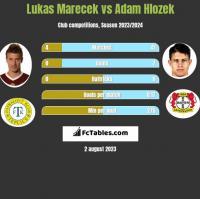 Lukas Marecek vs Adam Hlozek h2h player stats