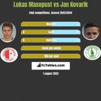 Lukas Masopust vs Jan Kovarik h2h player stats