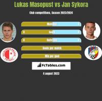 Lukas Masopust vs Jan Sykora h2h player stats