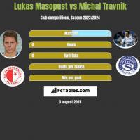 Lukas Masopust vs Michal Travnik h2h player stats