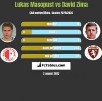 Lukas Masopust vs David Zima h2h player stats