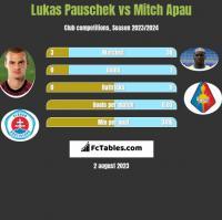 Lukas Pauschek vs Mitch Apau h2h player stats