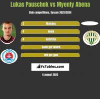 Lukas Pauschek vs Myenty Abena h2h player stats