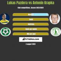Lukas Pazdera vs Antonin Krapka h2h player stats