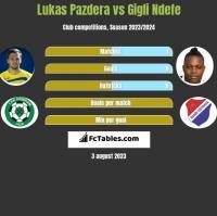 Lukas Pazdera vs Gigli Ndefe h2h player stats