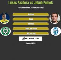 Lukas Pazdera vs Jakub Fulnek h2h player stats
