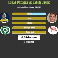 Lukas Pazdera vs Jakub Jugas h2h player stats