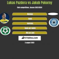 Lukas Pazdera vs Jakub Pokorny h2h player stats