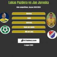 Lukas Pazdera vs Jan Juroska h2h player stats