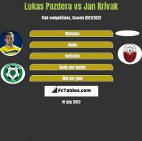 Lukas Pazdera vs Jan Krivak h2h player stats