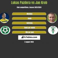 Lukas Pazdera vs Jan Krob h2h player stats