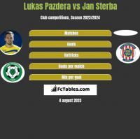 Lukas Pazdera vs Jan Sterba h2h player stats