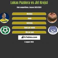Lukas Pazdera vs Jiri Krejci h2h player stats