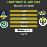 Lukas Pazdera vs Josef Celba h2h player stats