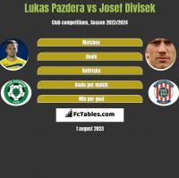 Lukas Pazdera vs Josef Divisek h2h player stats