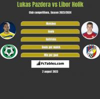 Lukas Pazdera vs Libor Holik h2h player stats