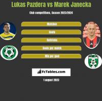 Lukas Pazdera vs Marek Janecka h2h player stats