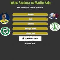 Lukas Pazdera vs Martin Hala h2h player stats