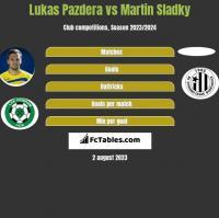 Lukas Pazdera vs Martin Sladky h2h player stats