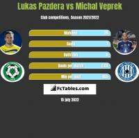 Lukas Pazdera vs Michal Veprek h2h player stats