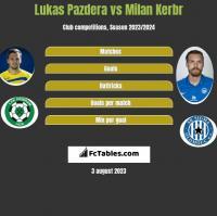 Lukas Pazdera vs Milan Kerbr h2h player stats