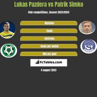 Lukas Pazdera vs Patrik Simko h2h player stats