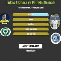 Lukas Pazdera vs Patrizio Stronati h2h player stats