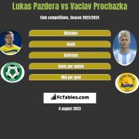 Lukas Pazdera vs Vaclav Prochazka h2h player stats