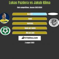 Lukas Pazdera vs Jakub Klima h2h player stats