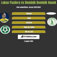 Lukas Pazdera vs Dominik Dominik Hasek h2h player stats