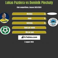 Lukas Pazdera vs Dominik Plechaty h2h player stats