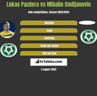 Lukas Pazdera vs Mihailo Cmiljanovic h2h player stats