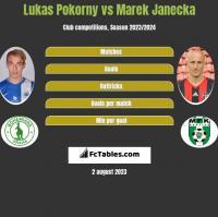 Lukas Pokorny vs Marek Janecka h2h player stats