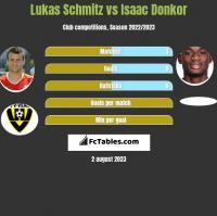 Lukas Schmitz vs Isaac Donkor h2h player stats