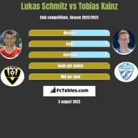 Lukas Schmitz vs Tobias Kainz h2h player stats