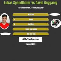 Lukas Spendlhofer vs David Gugganig h2h player stats