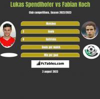 Lukas Spendlhofer vs Fabian Koch h2h player stats