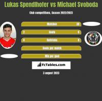 Lukas Spendlhofer vs Michael Svoboda h2h player stats