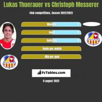 Lukas Thuerauer vs Christoph Messerer h2h player stats
