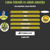 Lukas Zeleznik vs Jakub Janetzky h2h player stats