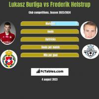Lukasz Burliga vs Frederik Helstrup h2h player stats