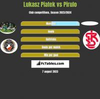 Lukasz Piatek vs Pirulo h2h player stats